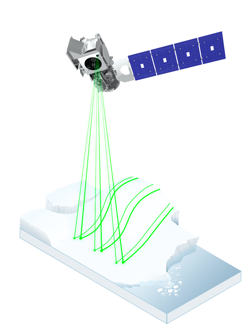 lasers for space instruments essay The laser is known to increase the hydrophobicity of the optical surface it impinges upon the process we see is probably dehydroxylation of the fused silica caused by the laser irradiation [4.